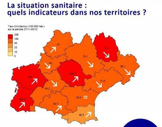 Situation Sanitaire Po