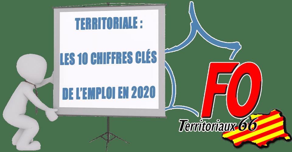 Les 10 chiffres clés de l'emploi en 2020 dans la territoriale